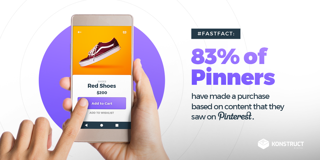 #Fastfact: 83% of Pinners have made a purchase based on content they saw on Pinterest